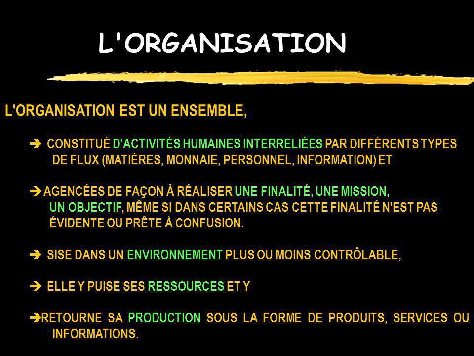 L ORGANISATION L ORGANISATION EST UN ENSEMBLE,