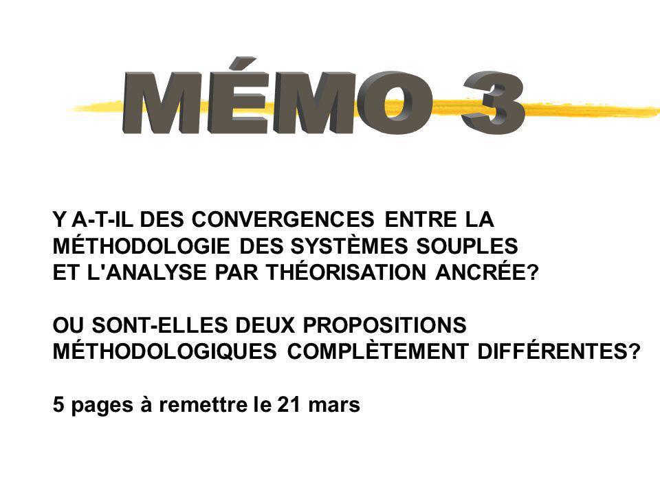 MÉMO 3 Y A-T-IL DES CONVERGENCES ENTRE LA