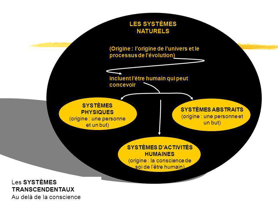 SYSTÈMES D'ACTIVITÉS HUMAINES