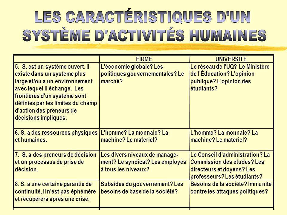 LES CARACTÉRISTIQUES D UN SYSTÈME D ACTIVITÉS HUMAINES