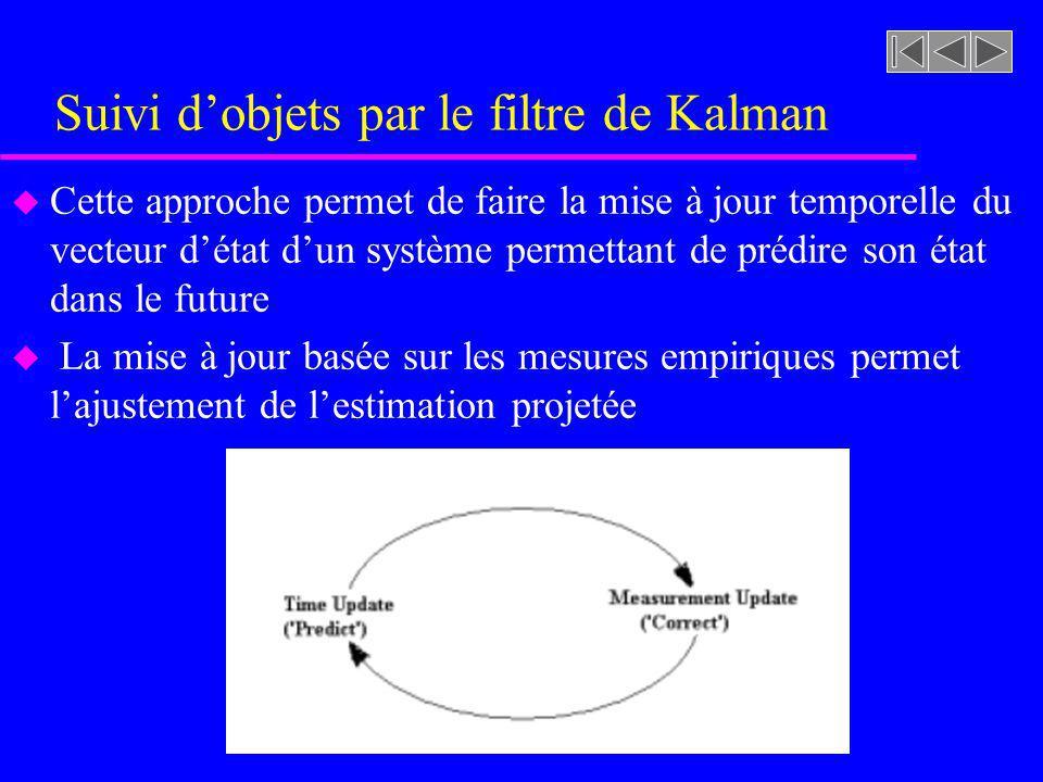 Suivi d'objets par le filtre de Kalman
