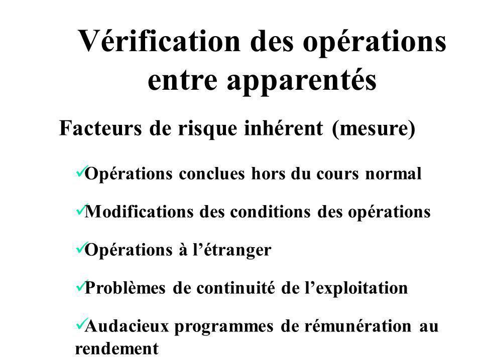 Vérification des opérations entre apparentés