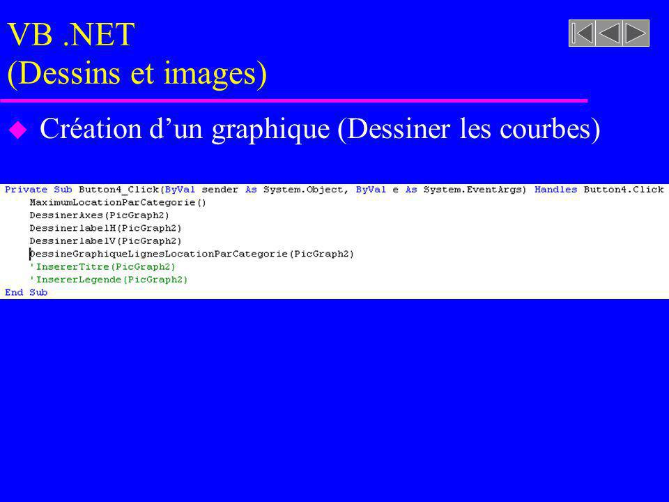 VB .NET (Dessins et images)