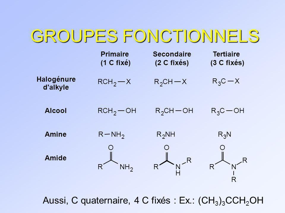 GROUPES FONCTIONNELS Primaire. (1 C fixé) Secondaire. (2 C fixés) Tertiaire. (3 C fixés) Halogénure.