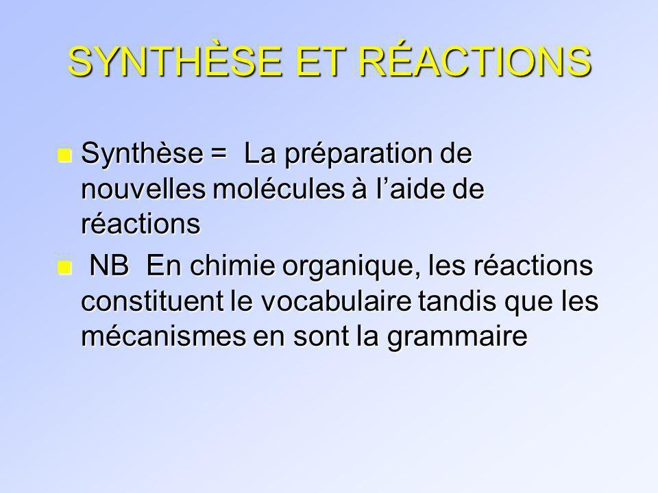 SYNTHÈSE ET RÉACTIONS Synthèse = La préparation de nouvelles molécules à l'aide de réactions.