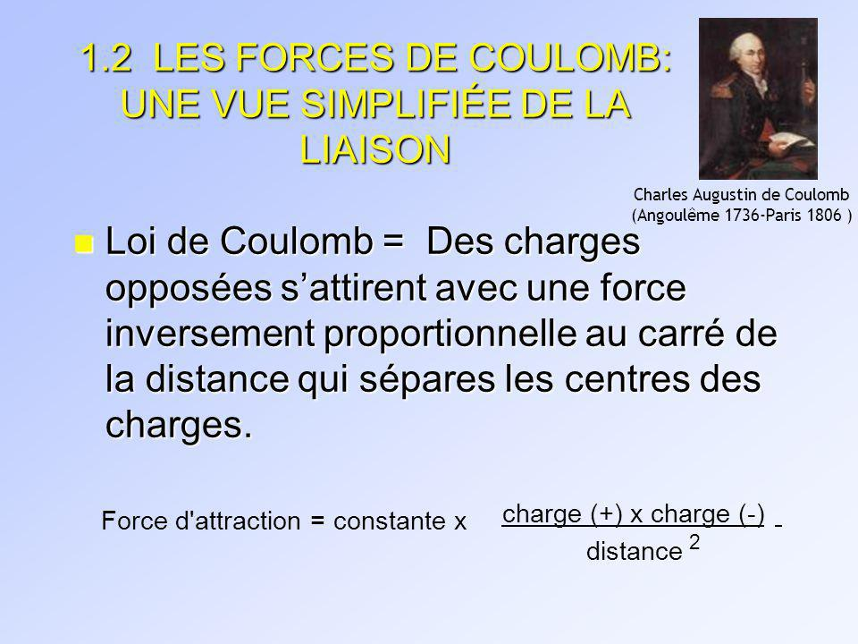1.2 LES FORCES DE COULOMB: UNE VUE SIMPLIFIÉE DE LA LIAISON