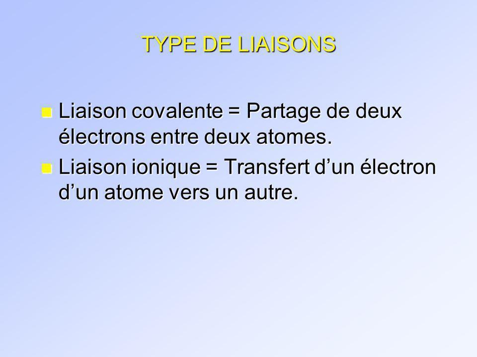 TYPE DE LIAISONS Liaison covalente = Partage de deux électrons entre deux atomes.
