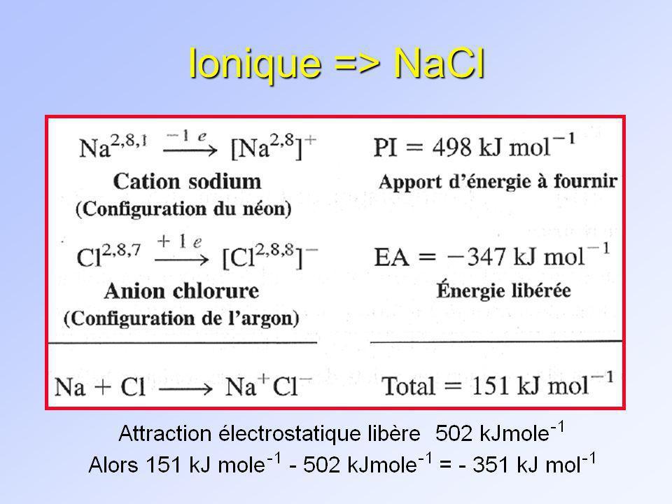 Ionique => NaCl