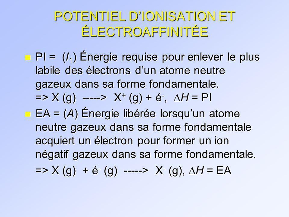 POTENTIEL D'IONISATION ET ÉLECTROAFFINITÉE
