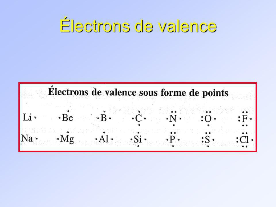Électrons de valence