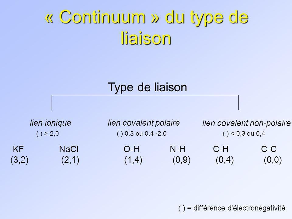 « Continuum » du type de liaison