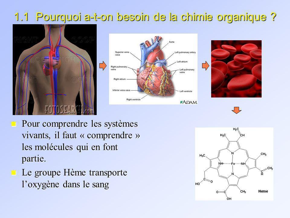 1.1 Pourquoi a-t-on besoin de la chimie organique
