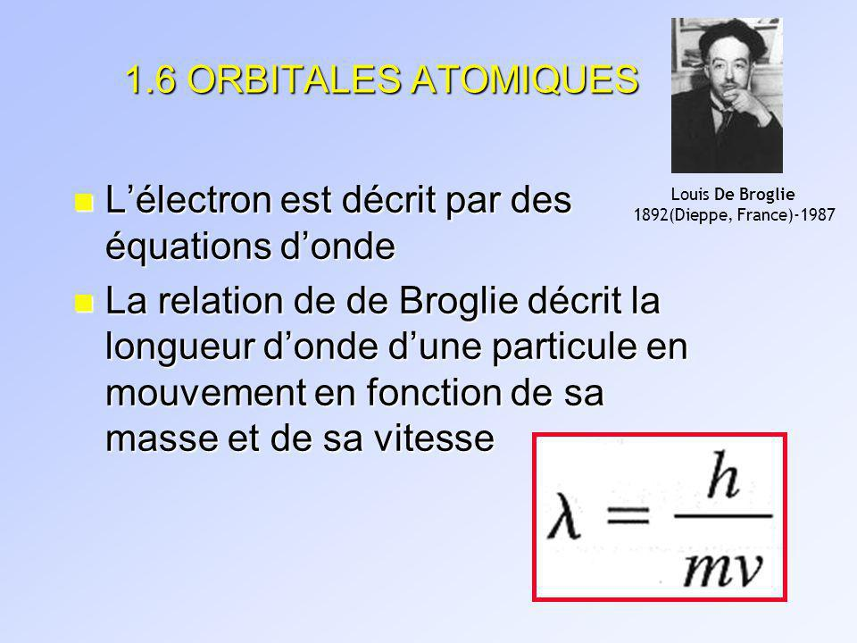 L'électron est décrit par des équations d'onde