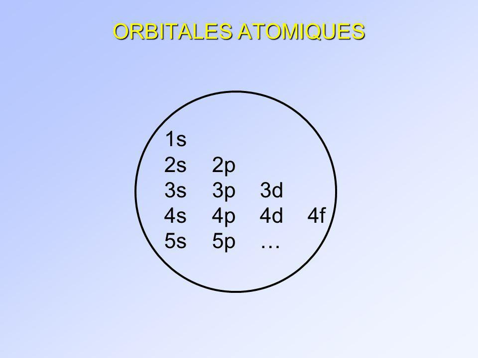 ORBITALES ATOMIQUES 1s 2s 2p 3s 3p 3d 4s 4p 4d 4f 5s 5p …