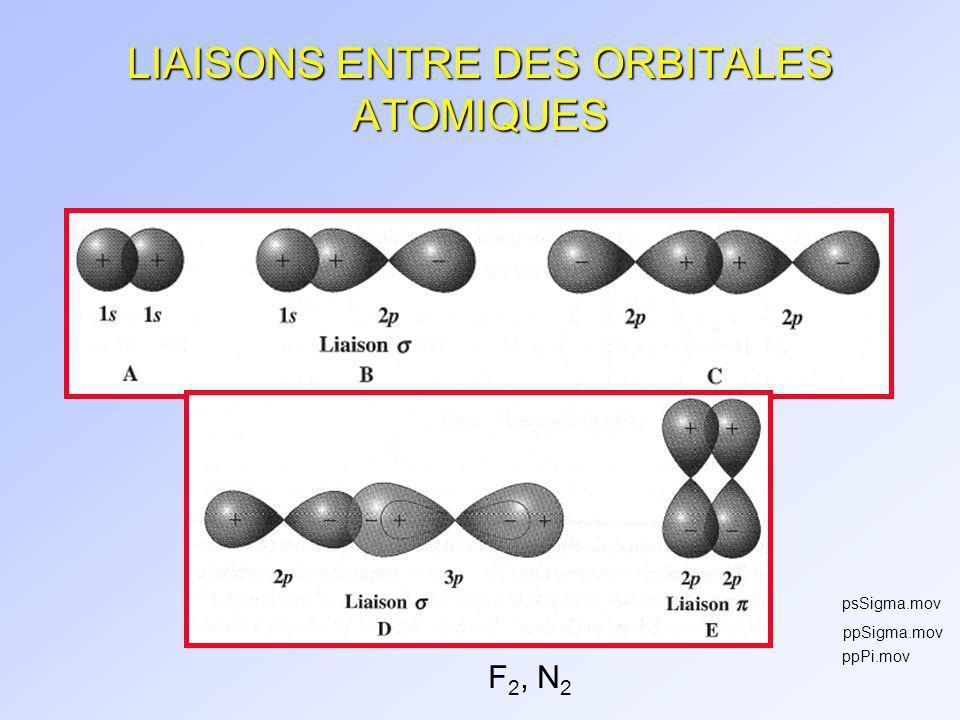 LIAISONS ENTRE DES ORBITALES ATOMIQUES