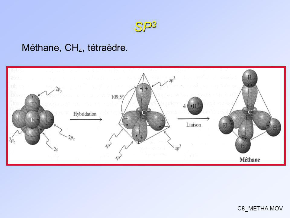 SP3 Méthane, CH4, tétraèdre. C8_METHA.MOV