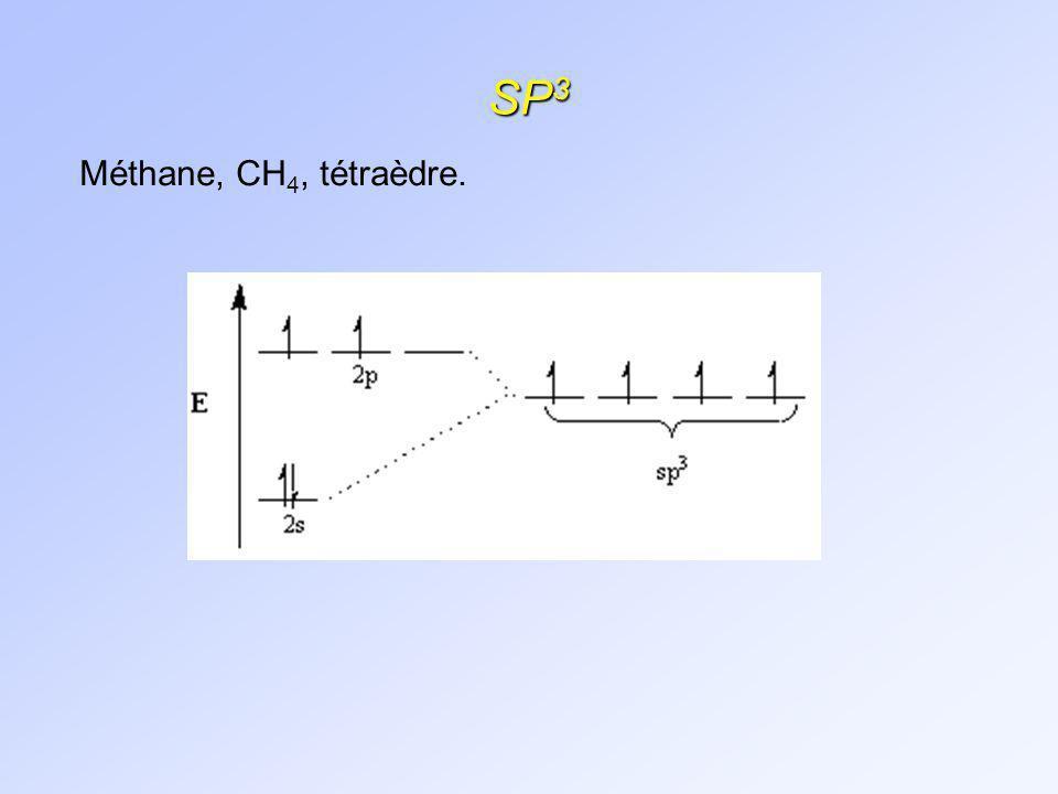 SP3 Méthane, CH4, tétraèdre.