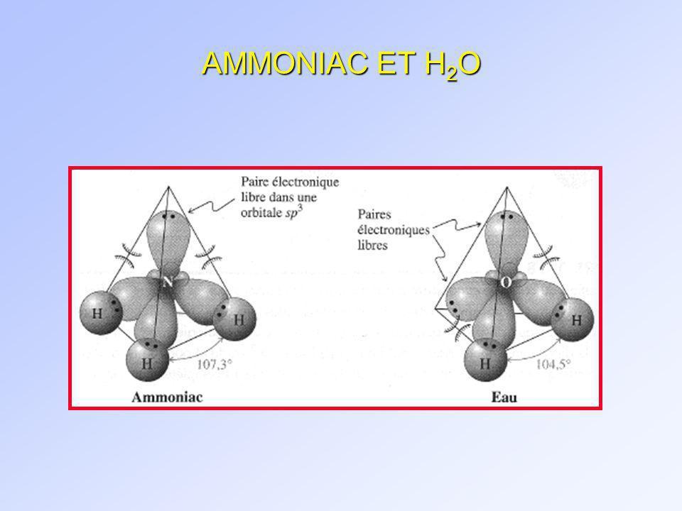 AMMONIAC ET H2O