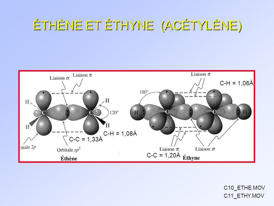 ÉTHÈNE ET ÉTHYNE (ACÉTYLÈNE)