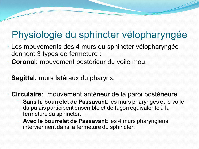 Physiologie du sphincter vélopharyngée