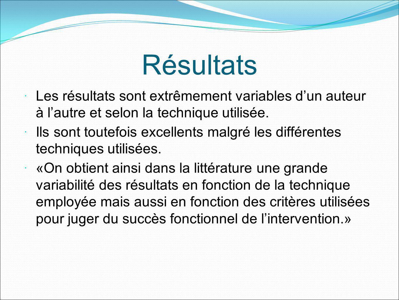 Résultats Les résultats sont extrêmement variables d'un auteur à l'autre et selon la technique utilisée.