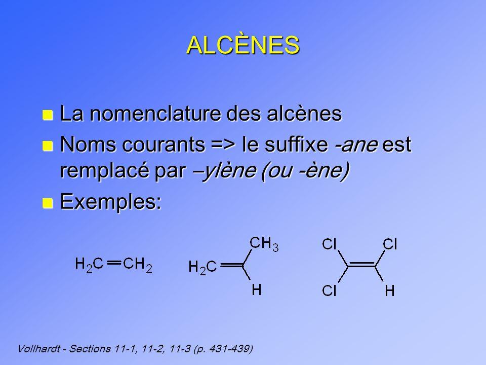 ALCÈNES La nomenclature des alcènes