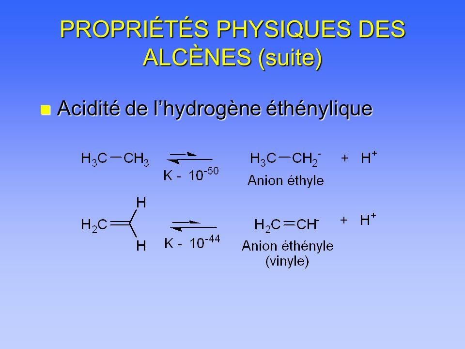 PROPRIÉTÉS PHYSIQUES DES ALCÈNES (suite)