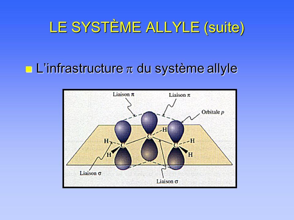 LE SYSTÈME ALLYLE (suite)