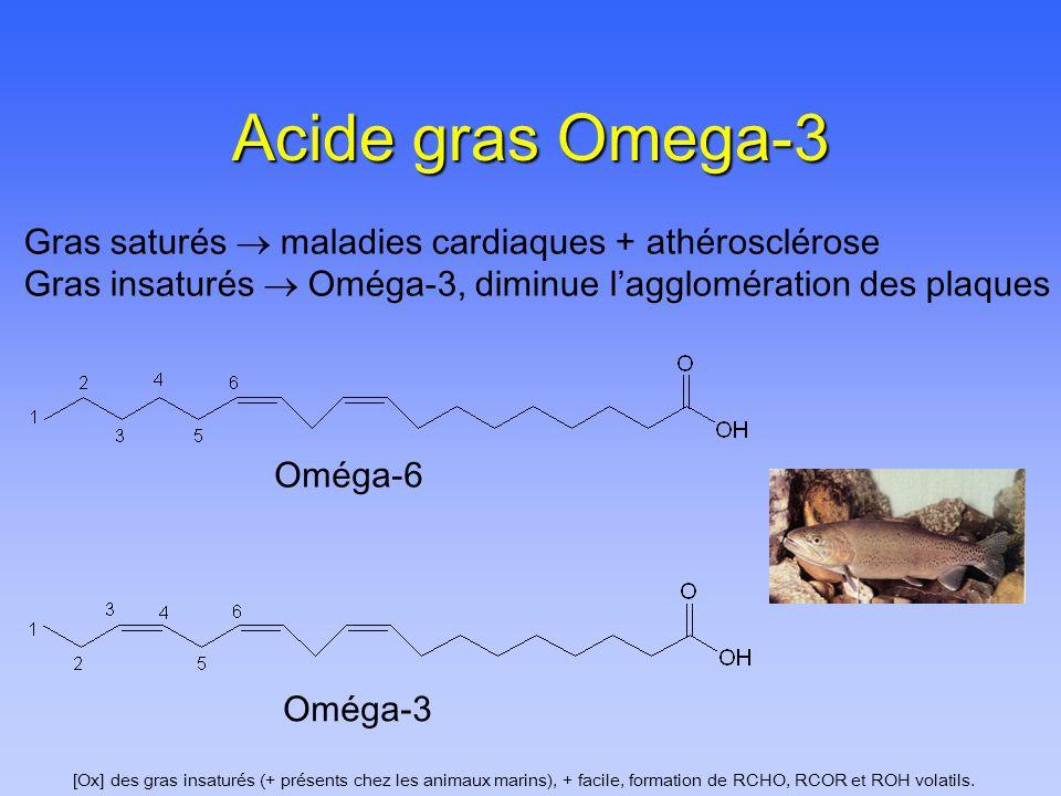 Acide gras Omega-3 Gras saturés  maladies cardiaques + athérosclérose