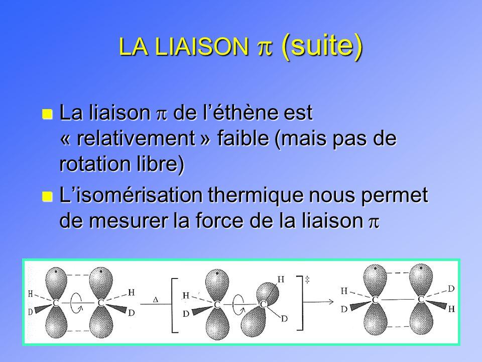 LA LIAISON p (suite) La liaison p de l'éthène est « relativement » faible (mais pas de rotation libre)