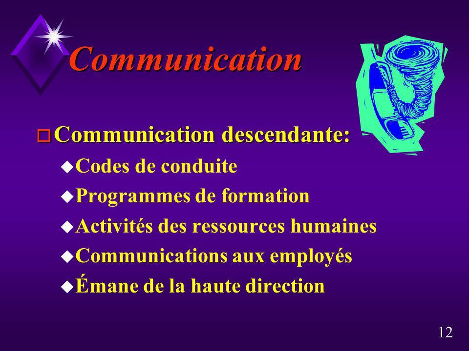 Communication Communication descendante: Codes de conduite