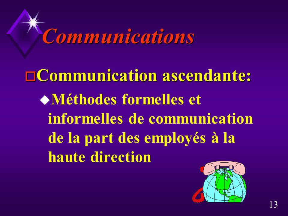 Communications Communication ascendante:
