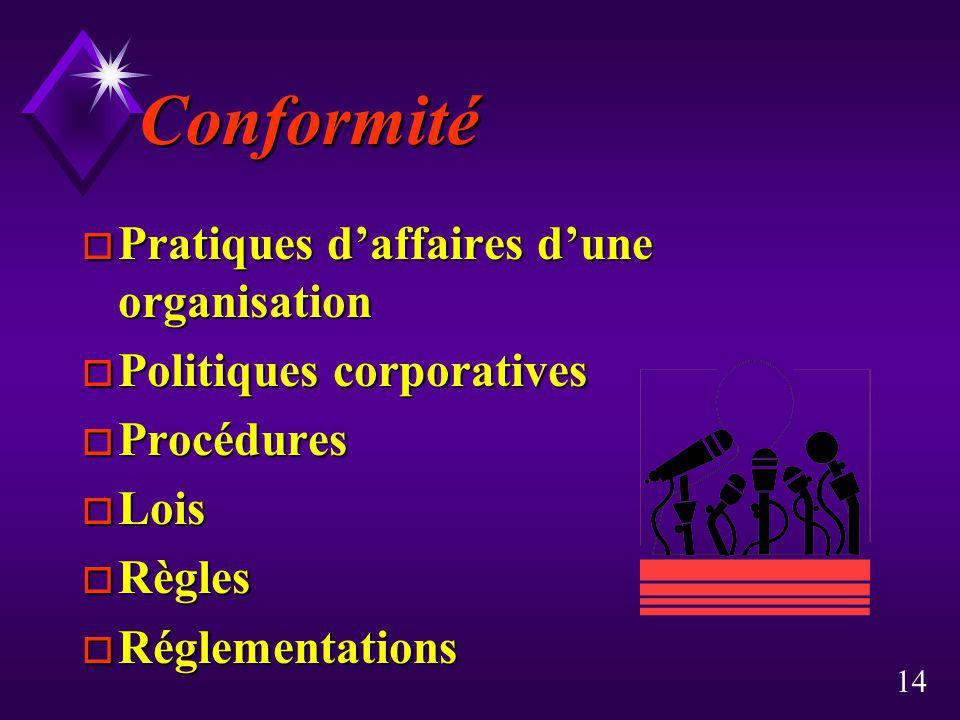 Conformité Pratiques d'affaires d'une organisation