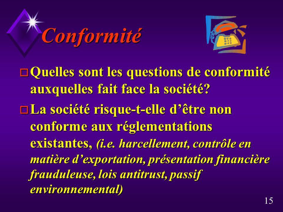 Conformité Quelles sont les questions de conformité auxquelles fait face la société