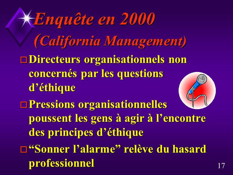 Enquête en 2000 (California Management)