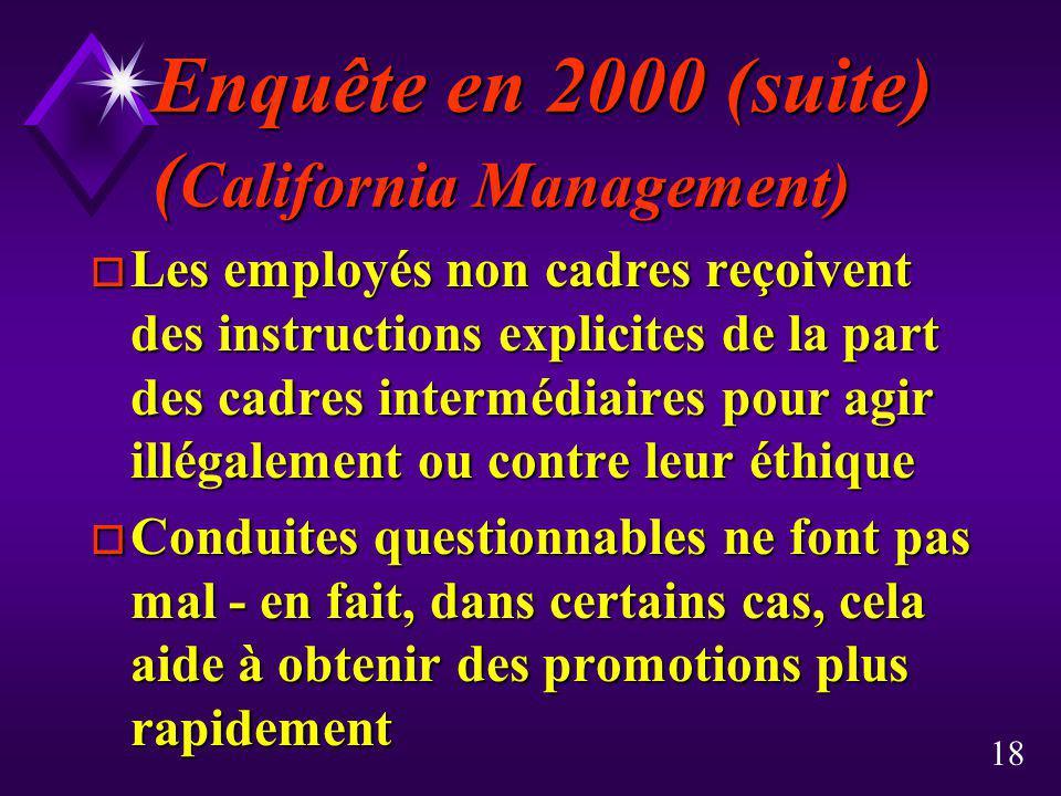 Enquête en 2000 (suite) (California Management)