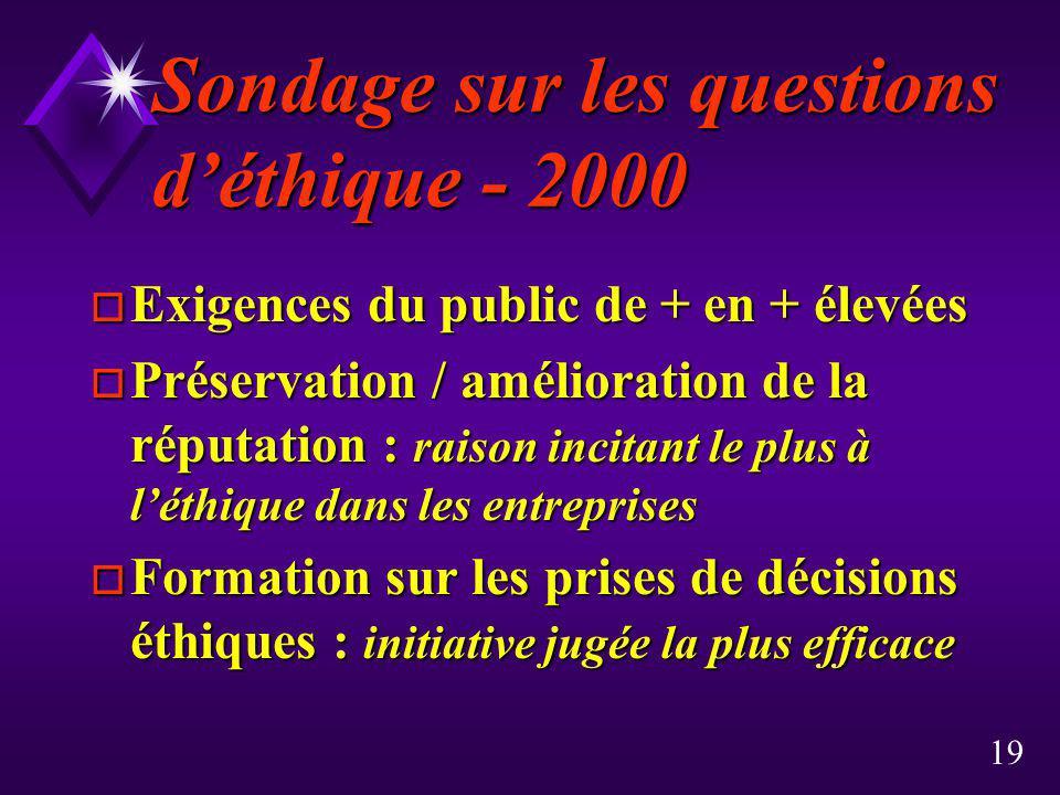 Sondage sur les questions d'éthique - 2000
