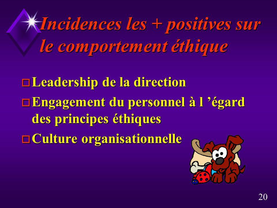 Incidences les + positives sur le comportement éthique