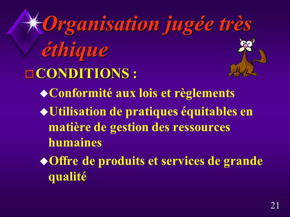 Organisation jugée très éthique
