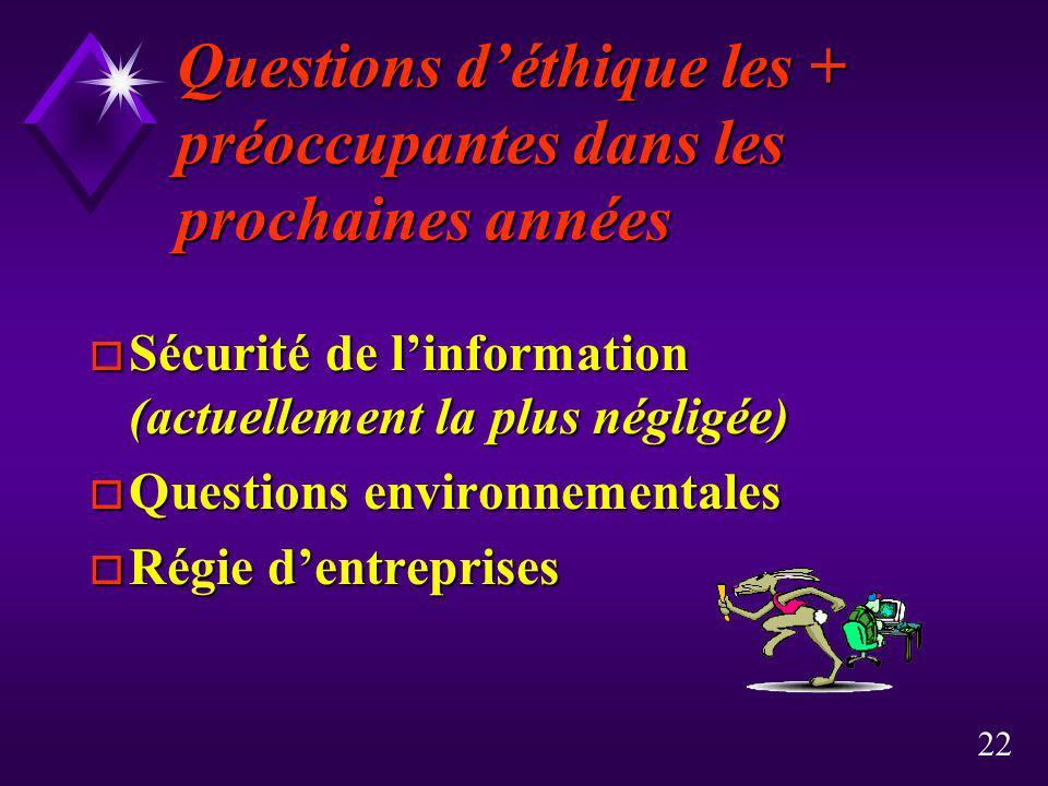 Questions d'éthique les + préoccupantes dans les prochaines années
