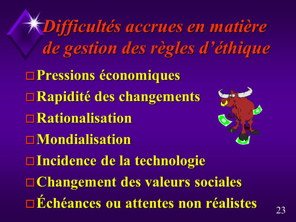 Difficultés accrues en matière de gestion des règles d'éthique
