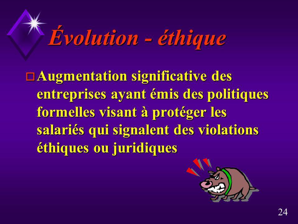 Évolution - éthique