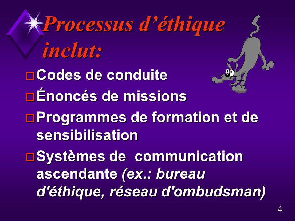 Processus d'éthique inclut: