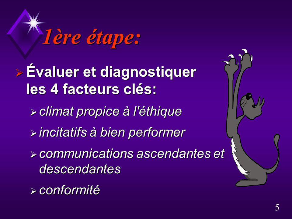 1ère étape: Évaluer et diagnostiquer les 4 facteurs clés: