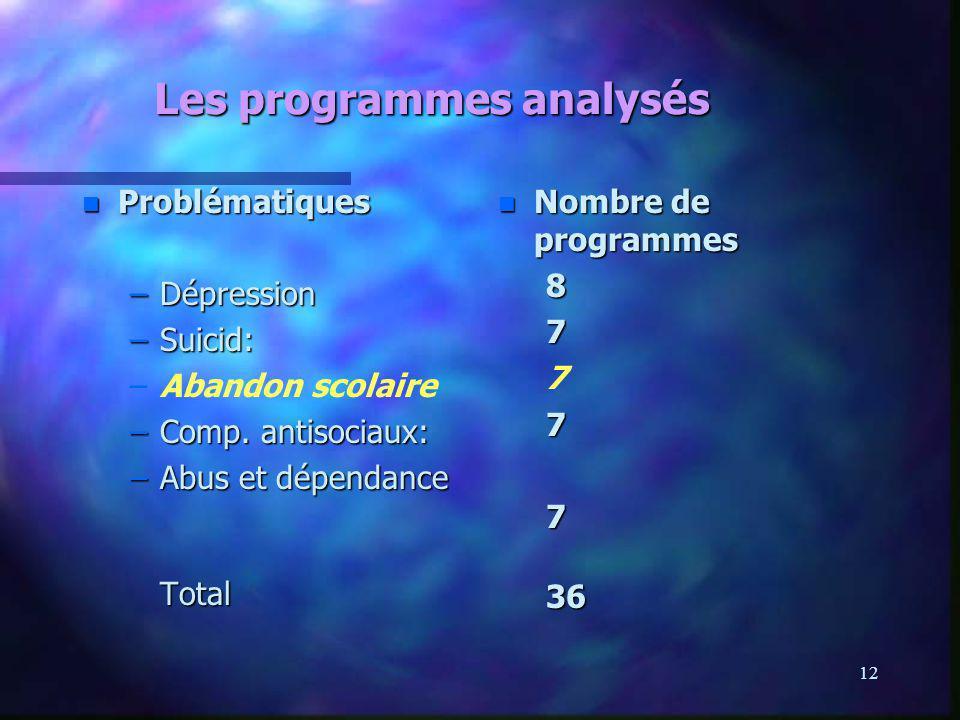 Les programmes analysés
