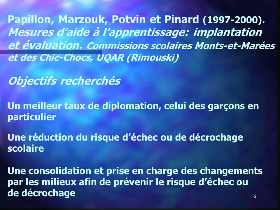 Papillon, Marzouk, Potvin et Pinard (1997-2000)