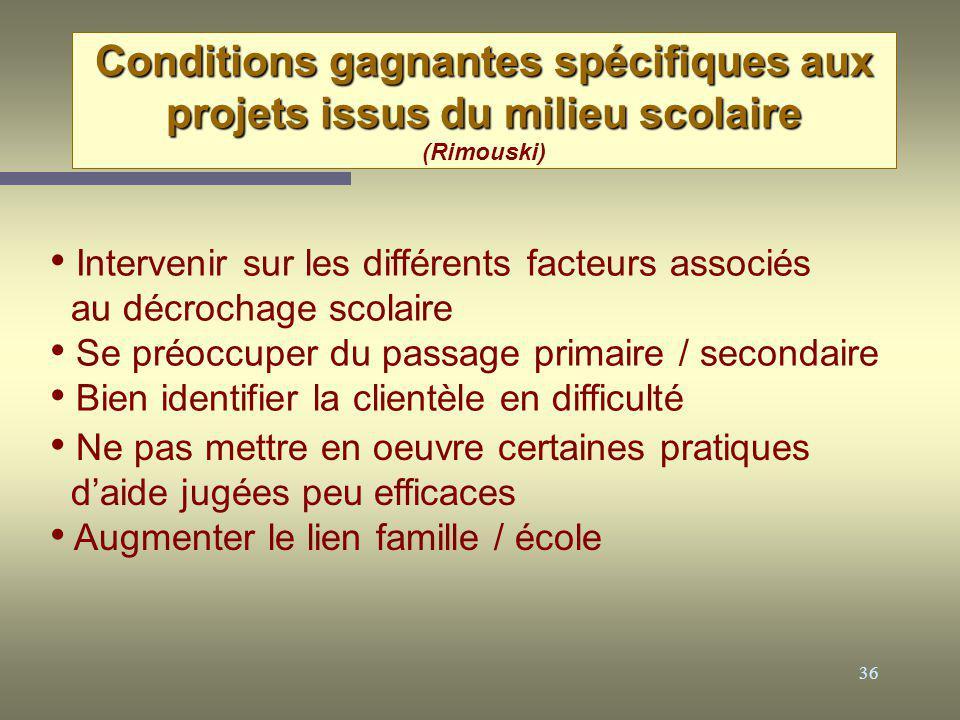 Conditions gagnantes spécifiques aux projets issus du milieu scolaire (Rimouski)