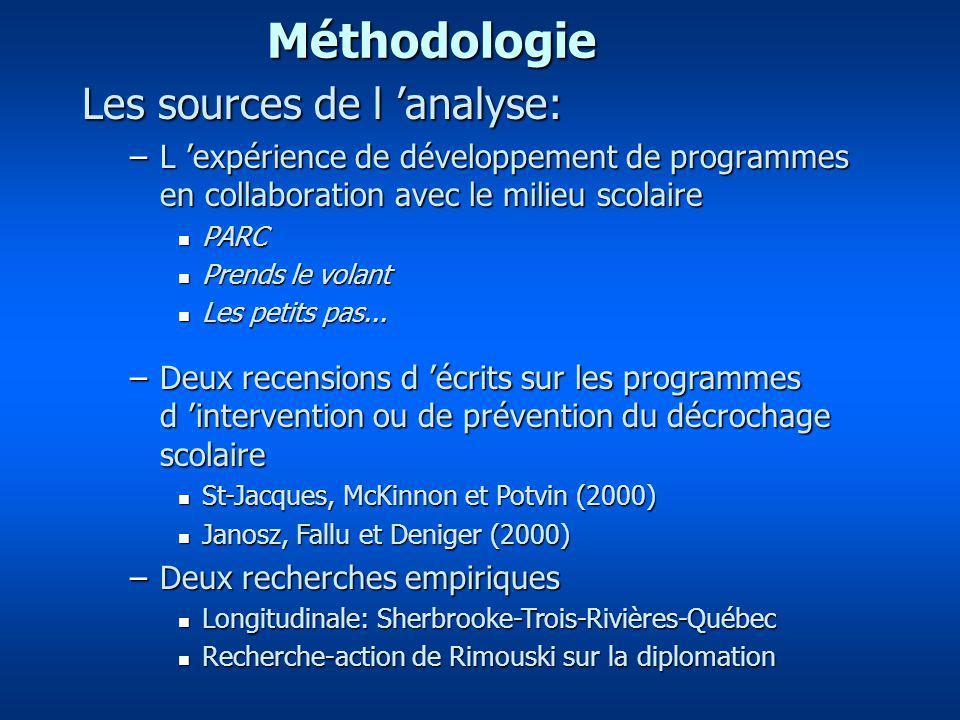Méthodologie Les sources de l 'analyse: