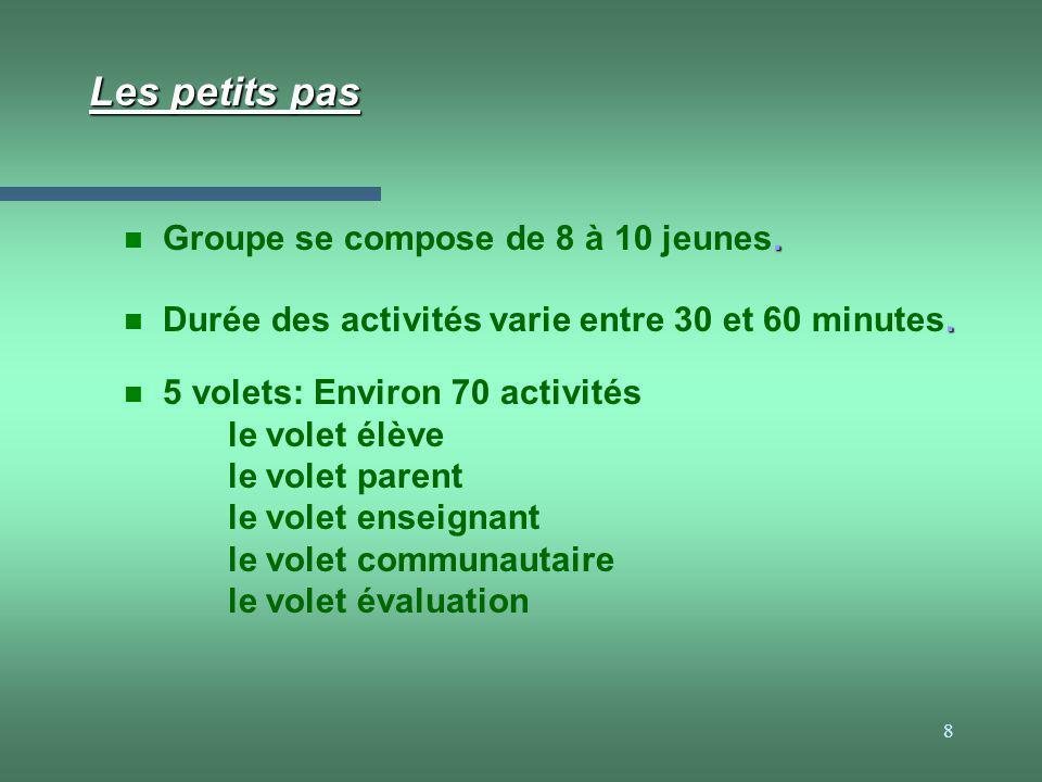 Les petits pas Groupe se compose de 8 à 10 jeunes.
