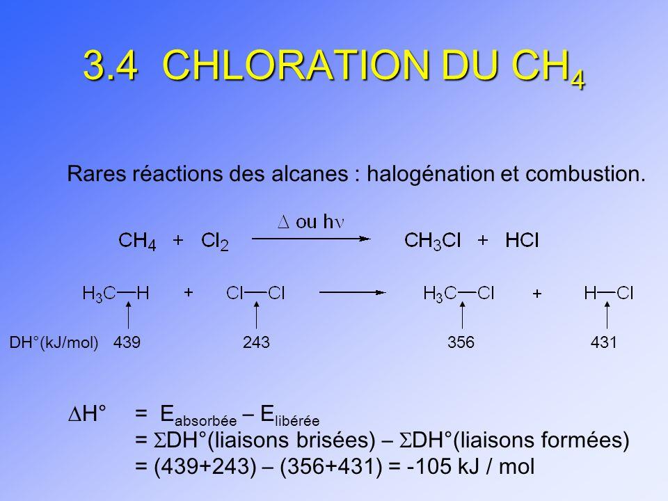 3.4 CHLORATION DU CH4 Rares réactions des alcanes : halogénation et combustion.